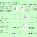 浜松市立東部中学校パラフットボール講演会・体験会